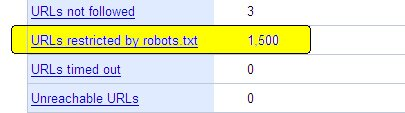 robots.txt_on_hard_working.gif by uwiuw.