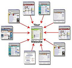 Link Building Strategies by mikemindel