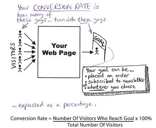 conversion_rate by Stefson.